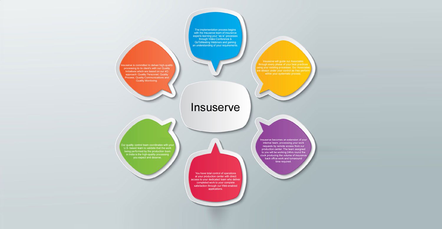 Insurance back-office process outsourcing